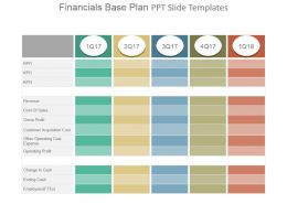 Financials Base Plan Ppt Slide Templates