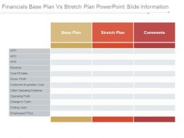 Financials Base Plan Vs Stretch Plan Powerpoint Slide Information