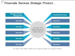 Financials Services Strategic Product Management Home Delivery Logistics Cpb