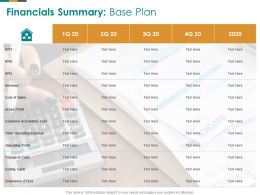 Financials Summary Base Plan Employees FTE Ppt Powerpoint Presentation Pictures File Formats