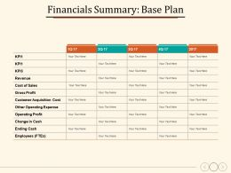 Financials Summary Base Plan Gross Profit Cost Of Sales