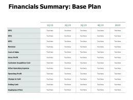 Financials Summary Base Plan Operating Ppt Powerpoint Presentation Gallery Inspiration