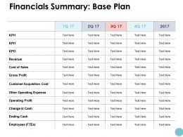 Financials Summary Base Plan Ppt Powerpoint Presentation Icon Backgrounds