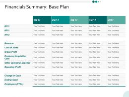 Financials Summary Base Plan Ppt Powerpoint Presentation Infographics Example
