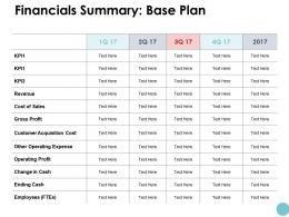 Financials Summary Base Plan Revenue Ppt Powerpoint Presentation Slide Download