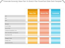 Financials Summary Base Plan Vs Stretch Plan Powerpoint Slide Deck Template