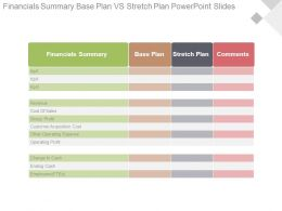 Financials Summary Base Plan Vs Stretch Plan Powerpoint Slides