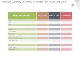 financials_summary_base_plan_vs_stretch_plan_powerpoint_slides_Slide01