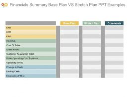 Financials Summary Base Plan Vs Stretch Plan Ppt Examples