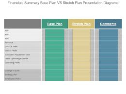 Financials Summary Base Plan Vs Stretch Plan Presentation Diagrams