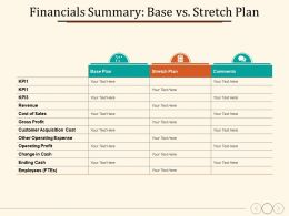 Financials Summary Base Vs. Stretch Plan Comments Base Plan Stretch Plan