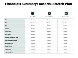 Financials Summary Base Vs Stretch Plan Base Plan Ppt Powerpoint Presentation Gallery