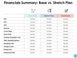Financials Summary Base Vs Stretch Plan Cost Of Sales Powerpoint Presentation Gallery