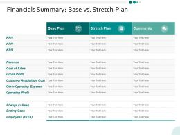 Financials Summary Base Vs Stretch Plan Ppt Powerpoint Presentation Infographics Example File