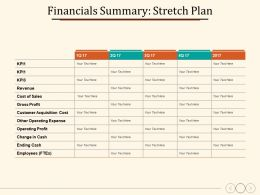 Financials Summary Stretch Plan Customer Acquisition Cost