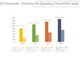 Financials What Are We Expecting Powerpoint Ideas
