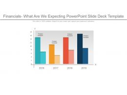 Financials What Are We Expecting Powerpoint Slide Deck Template