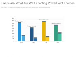 Financials What Are We Expecting Powerpoint Themes