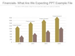 Financials What Are We Expecting Ppt Example File