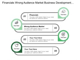 Financials Wrong Audience Market Business Development Reports Marketing