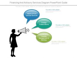 Financing And Advisory Services Diagram Powerpoint Guide