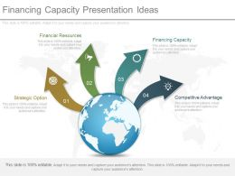 Financing Capacity Presentation Ideas
