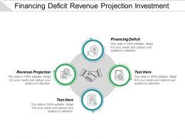 Financing Deficit Revenue Projection Investment Pyramid Domestic Market Cpb