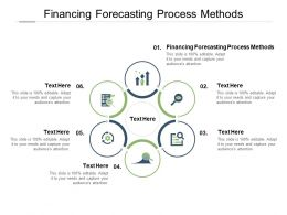 Financing Forecasting Process Methods Ppt Powerpoint Presentation Model Good Cpb