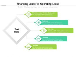 Financing Lease Vs Operating Lease Ppt Powerpoint Presentation Portfolio Slides Cpb