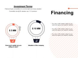 Financing Marketing Ppt Powerpoint Presentation Summary Mockup
