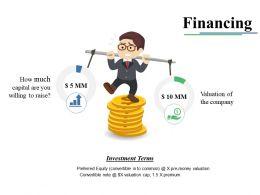 Financing Ppt Inspiration Graphics Tutorials
