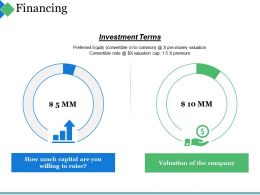 Financing Ppt Styles Structure