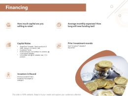 Financing Prior Investment Rounds Ppt Powerpoint Presentation Summary Design Templates
