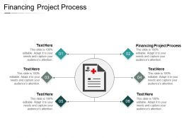 Financing Project Process Ppt Powerpoint Presentation Gallery Format Cpb