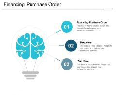 Financing Purchase Order Ppt Powerpoint Presentation Icon Model Cpb