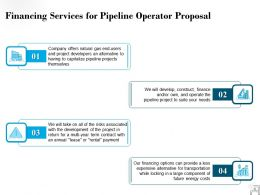 Financing Services For Pipeline Operator Proposal Ppt Powerpoint Presentation Graphics