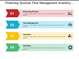 Financing Sources Time Management Inventory Control Marketing Plan