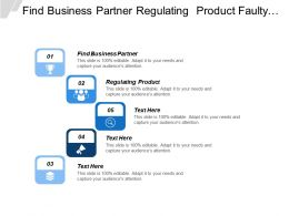 Find Business Partner Regulating Product Faulty Product Service