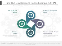 Find Out Development Needs Example Of Ppt