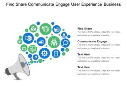 Find Share Communicate Engage User Experience Business Analysis