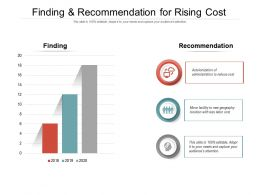Finding And Recommendation For Rising Cost