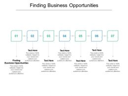 Finding Business Opportunities Ppt Powerpoint Presentation Infographic Template Grid Cpb