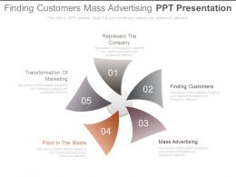 Finding Customers Mass Advertising Ppt Presentation
