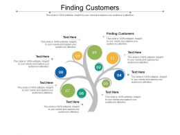 Finding Customers Ppt Powerpoint Presentation Infographics Example Topics Cpb
