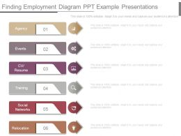 Finding Employment Diagram Ppt Example Presentations