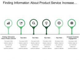 Finding Information About Product Service Increase Customer Engagement
