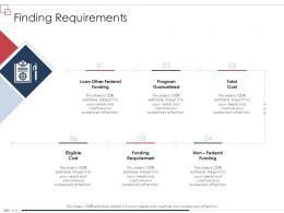 Finding Requirements Enterprise Scheme Administrative Synopsis Ppt Slides Portfolio