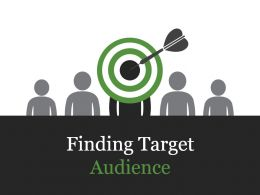Finding Target Audience Powerpoint Presentation