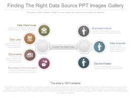 Finding The Right Data Source Ppt Images Gallery