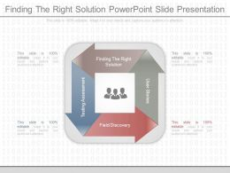 Finding The Right Solution Powerpoint Slide Presentation